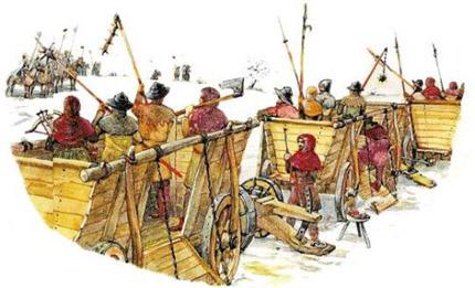 tempete_hussite_et_revolution_taborite_la_guerilla_des_chariots_2.jpg