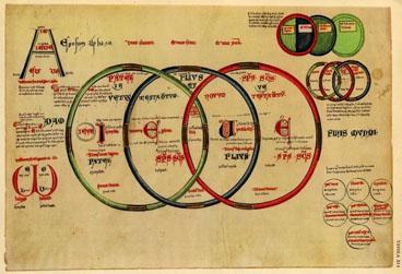 de-flore-cercles-trinitaires.jpg