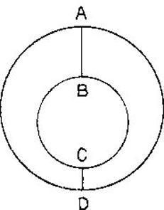 Illustration de Spinoza dans sa lettre dite de l'infini